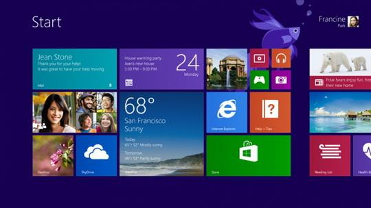 ОС Windows 8.1