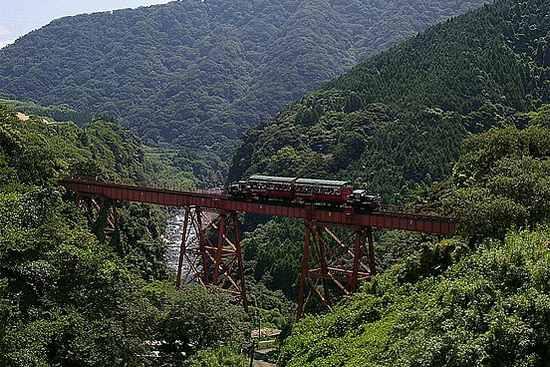 Minami Aso Railways