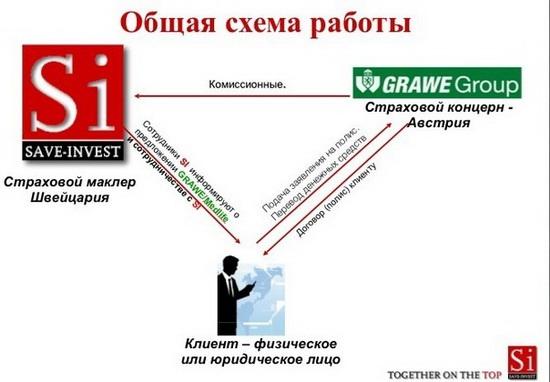 Si_Save