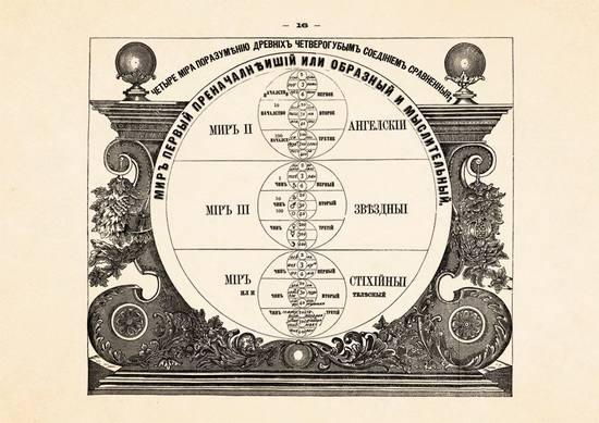 brusov_kalendar1