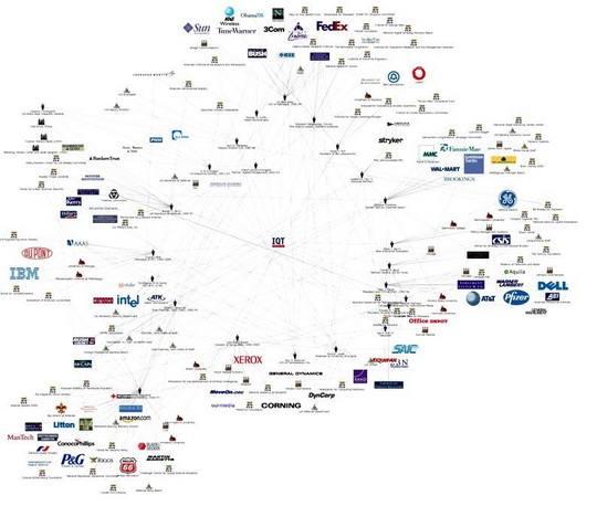В сентябре Business Insider опубликовал статью об инвестициях In-Q-Tel, специального венчурного фонда ЦРУ, который вкладывает деньги в технологические фирмы