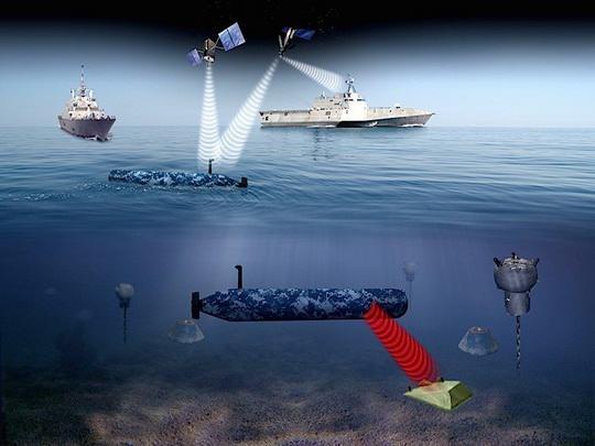 Министр обороны США Эш Картер (Ash Carter) 28 сентября заявил о создании в Пентагоне должности Директора по инновациям