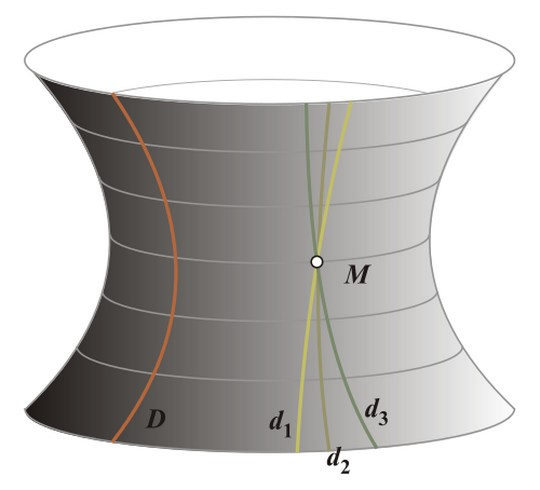 По распространённому мнению, в геометрии Лобачевского параллельные прямые пересекаются.