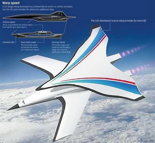 Инженеры из Китайской академии наук представили концепт гиперзвукового пассажирского самолета