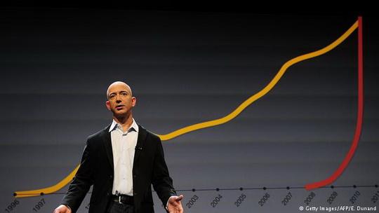 Джефф Безос занял первую строчку в рейтинге Forbes, за ним следуют Билл Гейтс и Уоррен Баффет. На четвертом месте - Бернар Арно, на пятом - Марк Цукерберг.