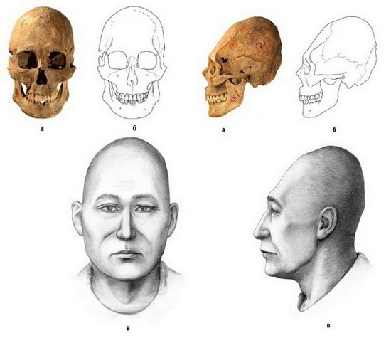 Деформированные черепа