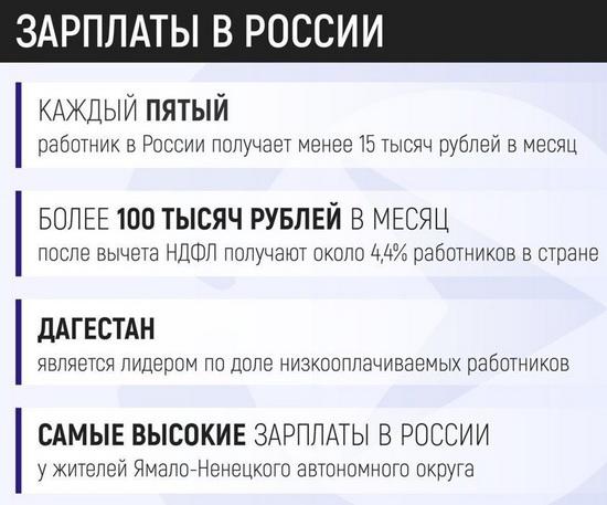 РИА Новости опубликовали данные исследования, которое провели в России по результатам 2017 года.