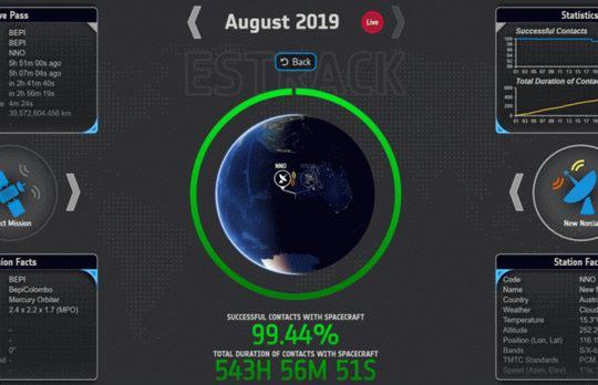 Европейское Космическое Агентство запустило онлайн-инструмент EstrackNOW для визуализации процессов того, как происходит связь с аппаратами в ближнем космосе.