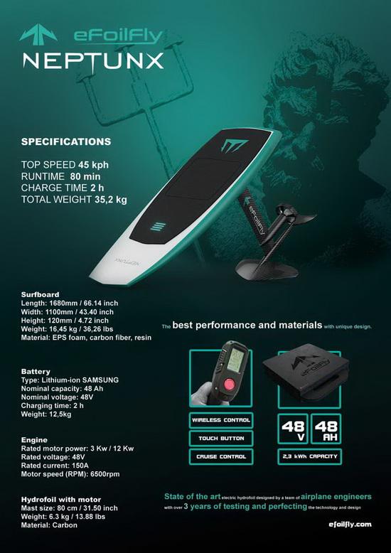 Ее размеры 1,68 х 1,1 м. Neptun X оснащен батареей и съемным подводным 80-см крылом.