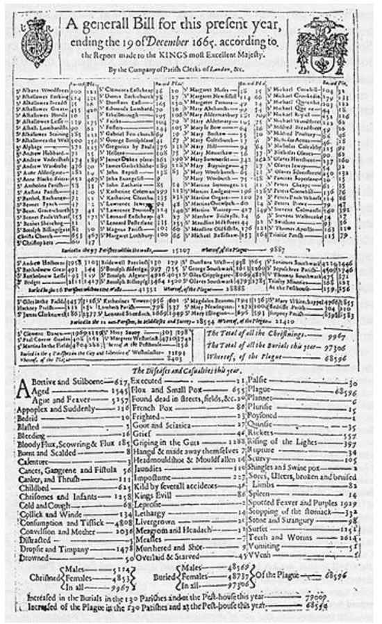Список жертв чумы
