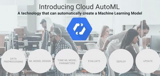 Эта исследовательская группа начала свою работу с одной из самых фундаментальных идей в сфере искусственного интеллекта: машинным обучением.