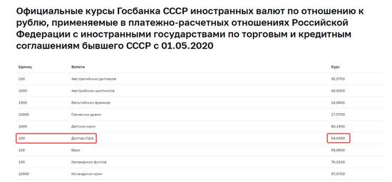 Кто-то пытается высчитать реальный курс рубля даже по золоту. Но так или иначе, истину установить бывает крайне сложно, ведь экономика СССР была изолированного типа, которая предполагала жесткий контроль государства за ценами на товары, продукты и услуги.