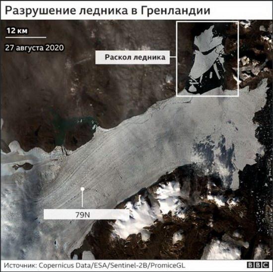 На переднем крае 79N разделяется надвое, при этом одна часть направлена на север. Это ответвление ледника и разрушилось.