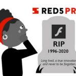 Adobe Flash уходит в прошлое